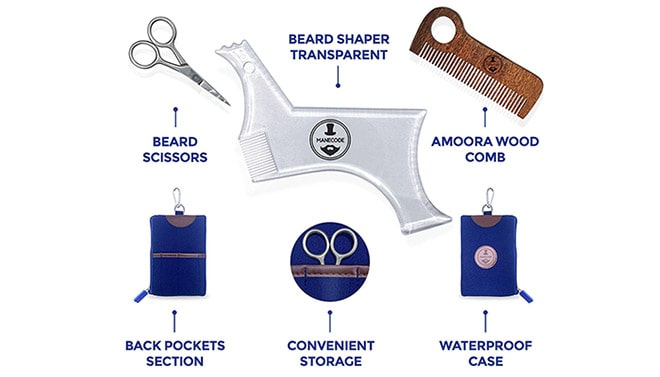 Manecode Beard Grooming Tool Kit